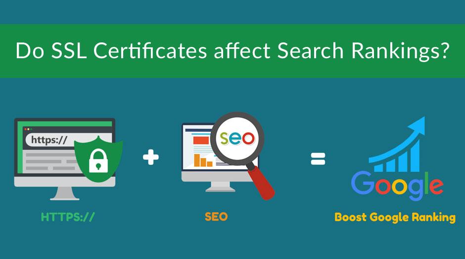 SSL Certificates boosts SEO